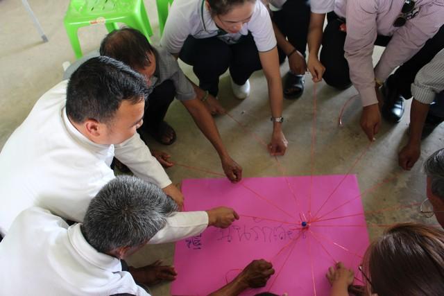โครงการเพิ่มประสิทธิภาพการบริหารจัดการและพัฒนาบุคลากร (หลักสูตรพอเพียง มีวินัย สุจริต จิตอาสา)